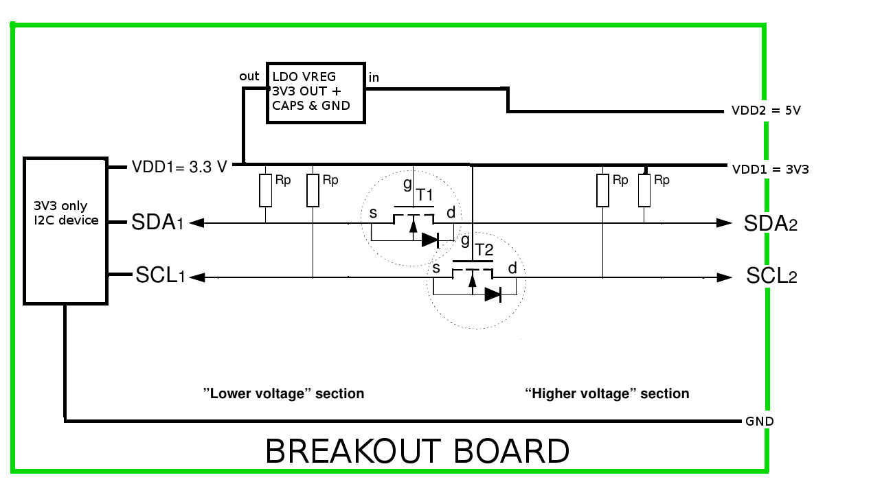 Pleasant I2C Level Shifter For A Breakout Board Page 1 Wiring Cloud Hisonuggs Outletorg
